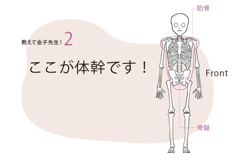 """アラフォーの""""しんどい""""の原因は、 体幹の固まり、ゆがみだった!【キレイになる活】_1_2-2"""