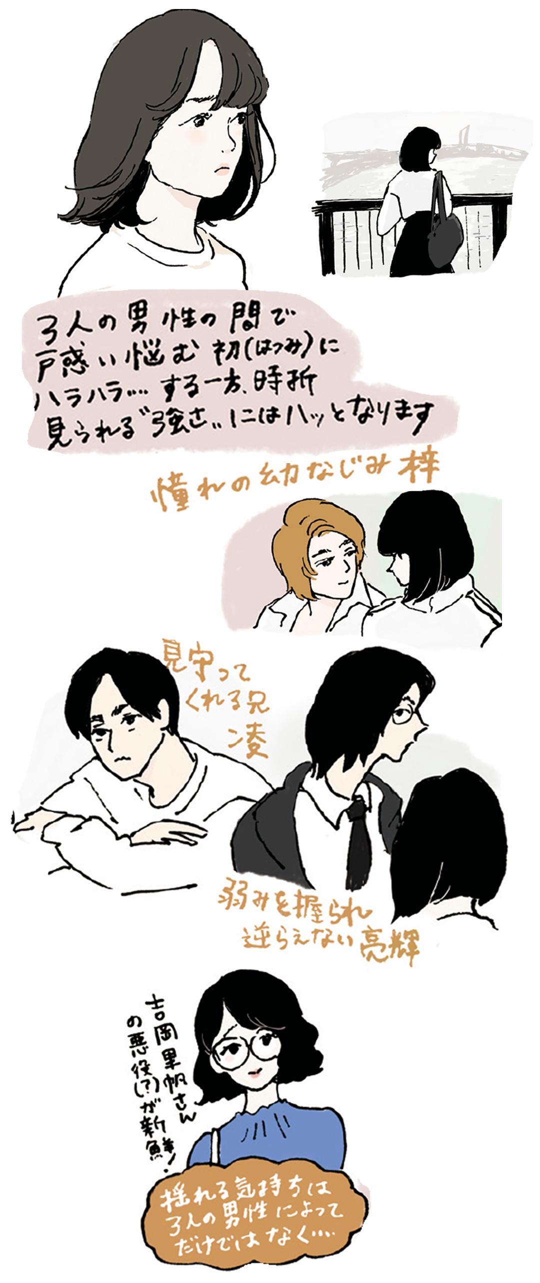『映画の中の愛すべき女子図鑑』イラストギャラリー_1_12