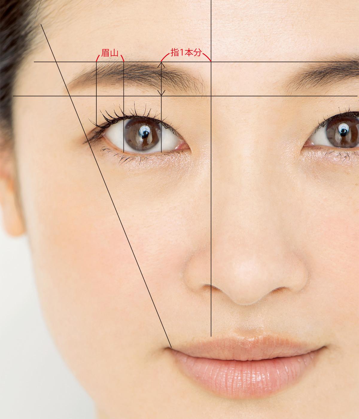 むかし覚えた眉の呪縛にとらわれていない? これが今のアラフォーの理想眉設計図!_1_1