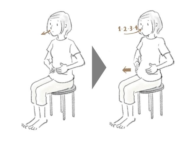 4・4・8呼吸法 ①と②