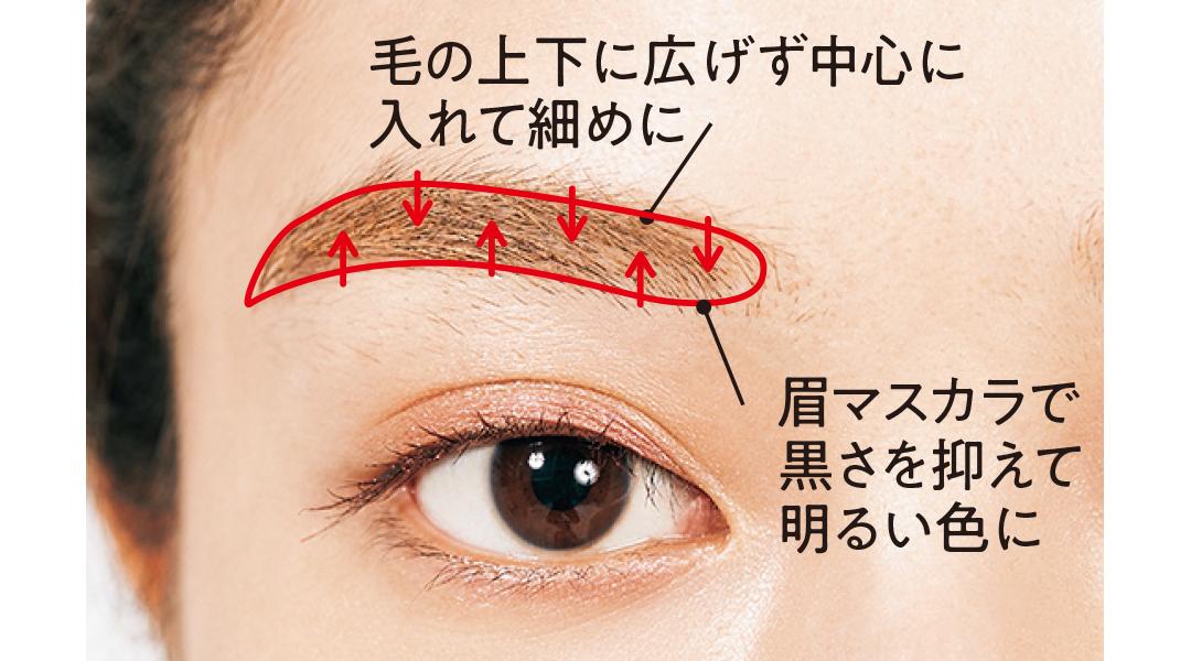 しっかり眉さんが3種類の今っぽあか抜け眉に挑戦!_1_4