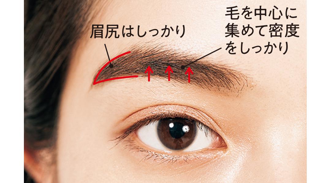しっかり眉さんが3種類の今っぽあか抜け眉に挑戦!_1_7