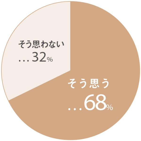 Question_2