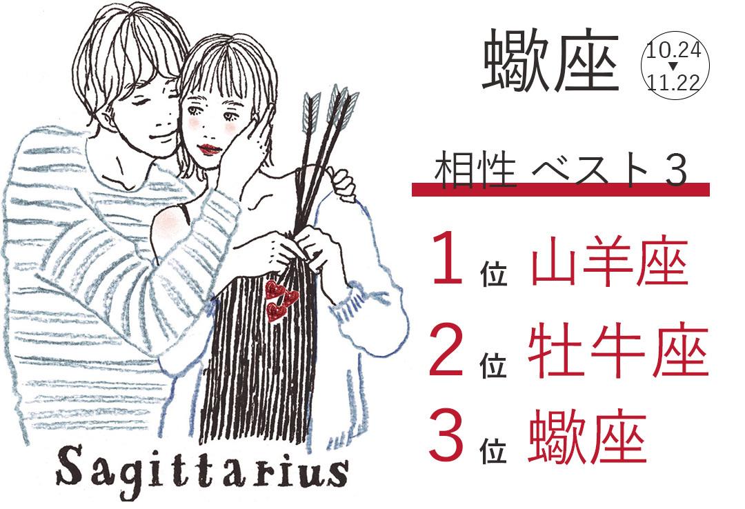 【12星座別・冬の恋占い2018-2019まとめ♡】相性ベスト3を発表!_1_1-8