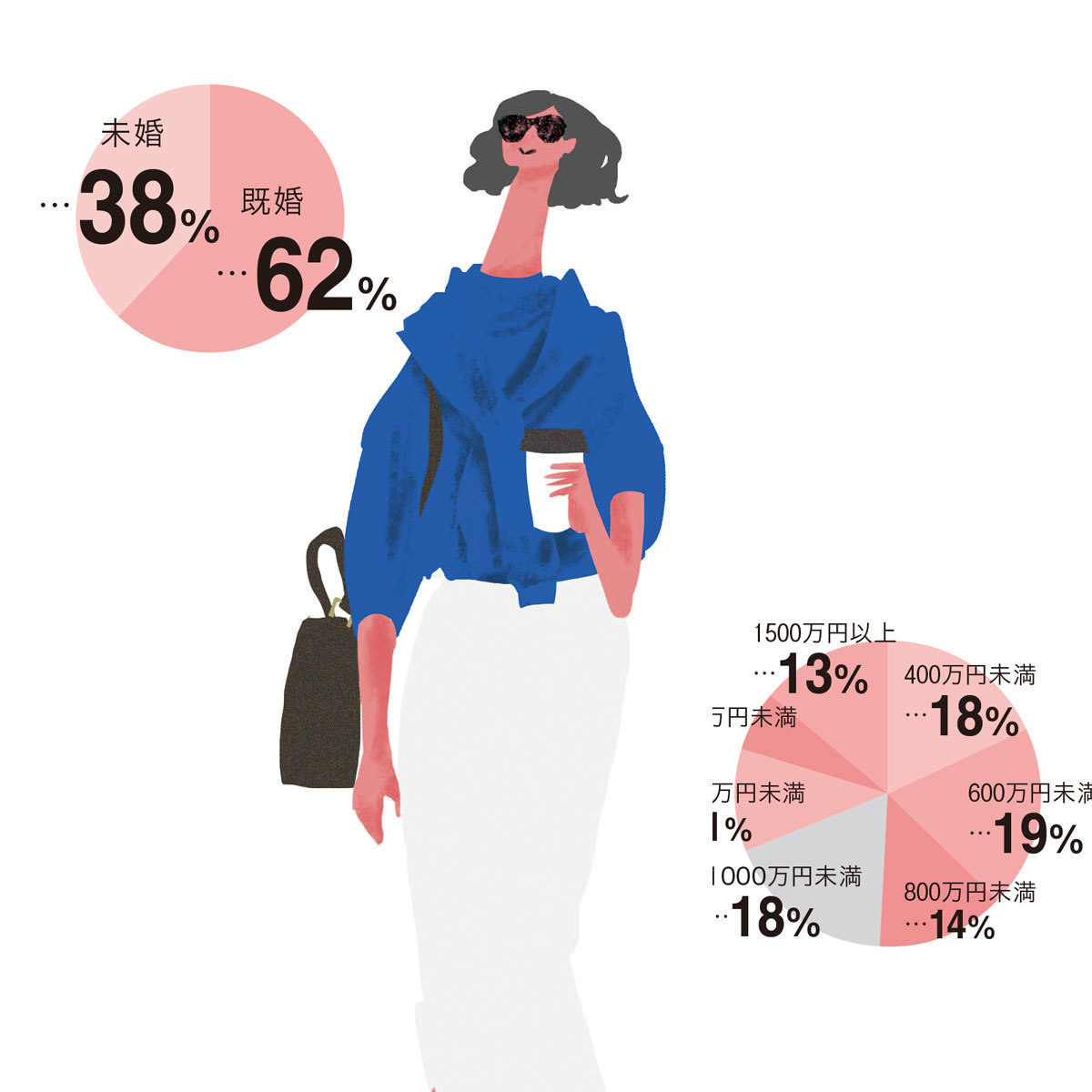 マリソルおしゃれ白書2020から大人のための夏のセットアップまで【ファッション人気記事ランキングトップ10】_1_1