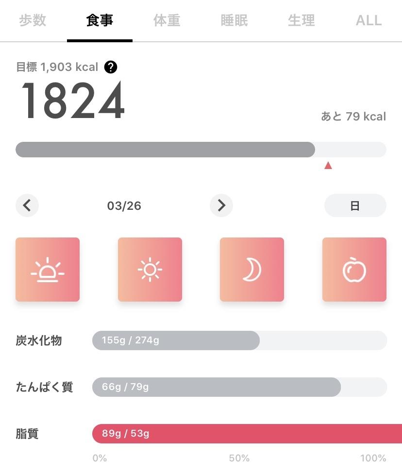 【体型維持】体重管理アプリを入れました_1_2