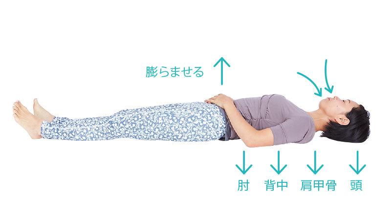 眠る前の腹式呼吸で、深い眠りへ。【キレイになる活】_1_3-3