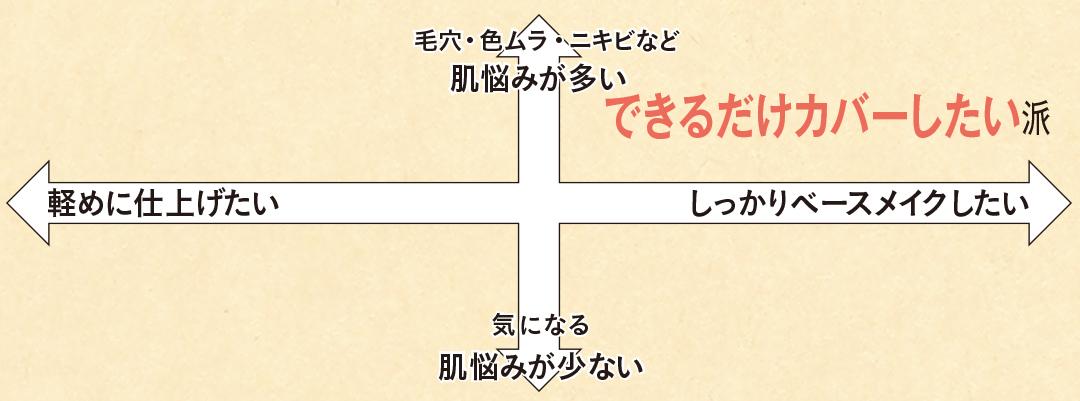 ニキビ&ニキビ跡どっちも悩み。ベースメイクはどうすれば?【ニキビQ&A】_1_1