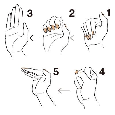 """1. 指を伸ばすとばねのように戻る """"ばね指""""【50代のお悩み・更年期の手指問題】_1_2-2"""