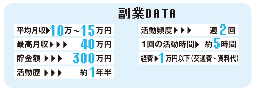 Data 副業