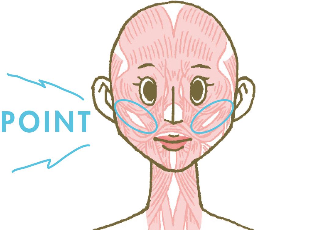 丸顔でほっぺがパンパン…大反響のくちびる締めで顔矯正エクササイズで解消!_1_3