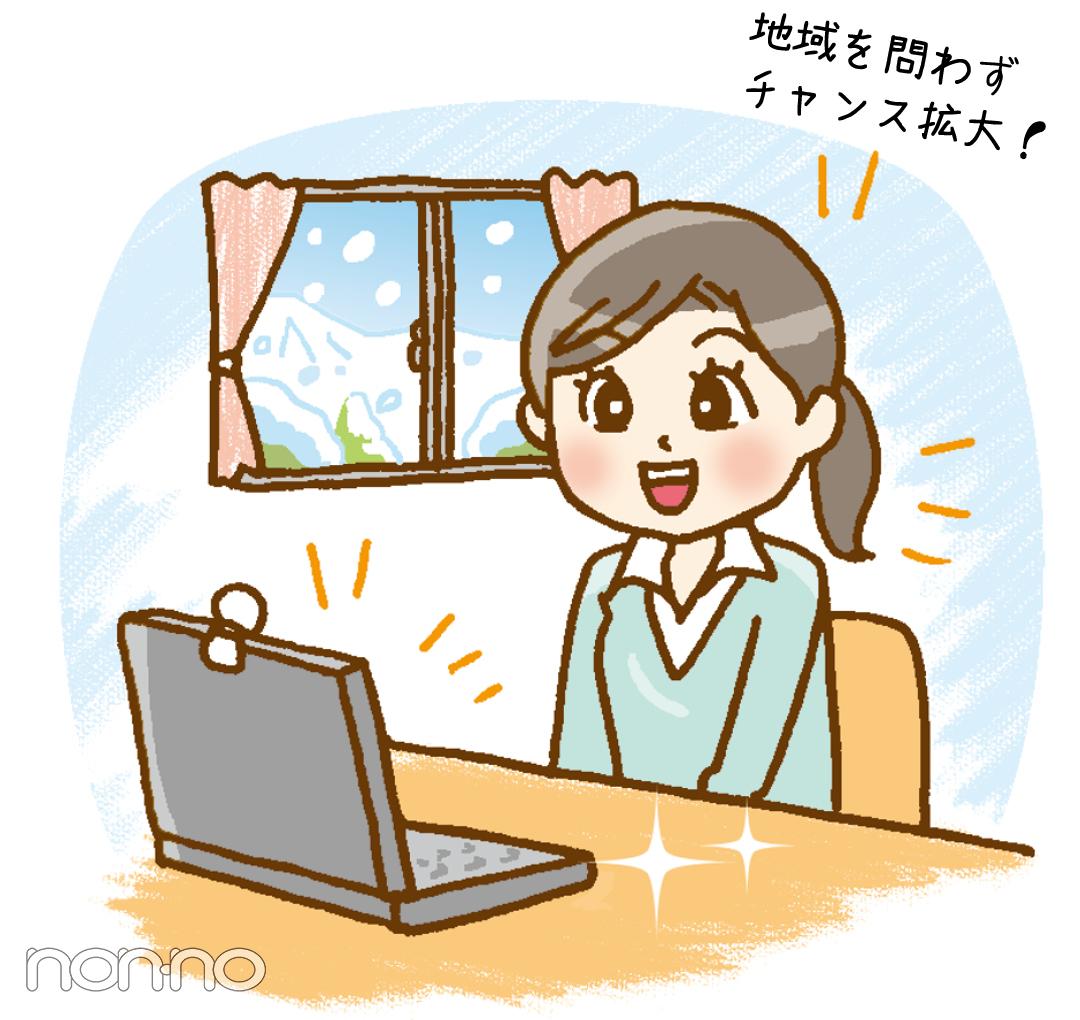 就活最新事情★動画選考がブームってホント!?_1_4