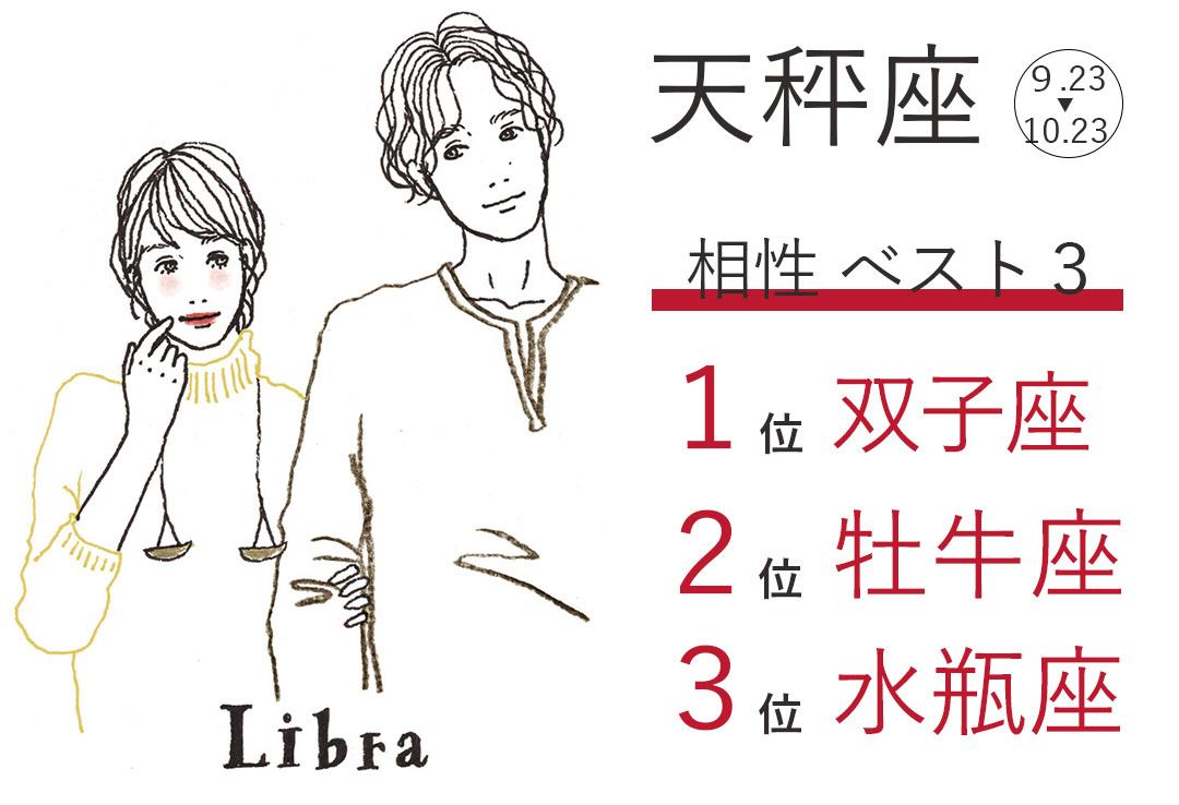 【12星座別・冬の恋占い2018-2019まとめ♡】相性ベスト3を発表!_1_1-7