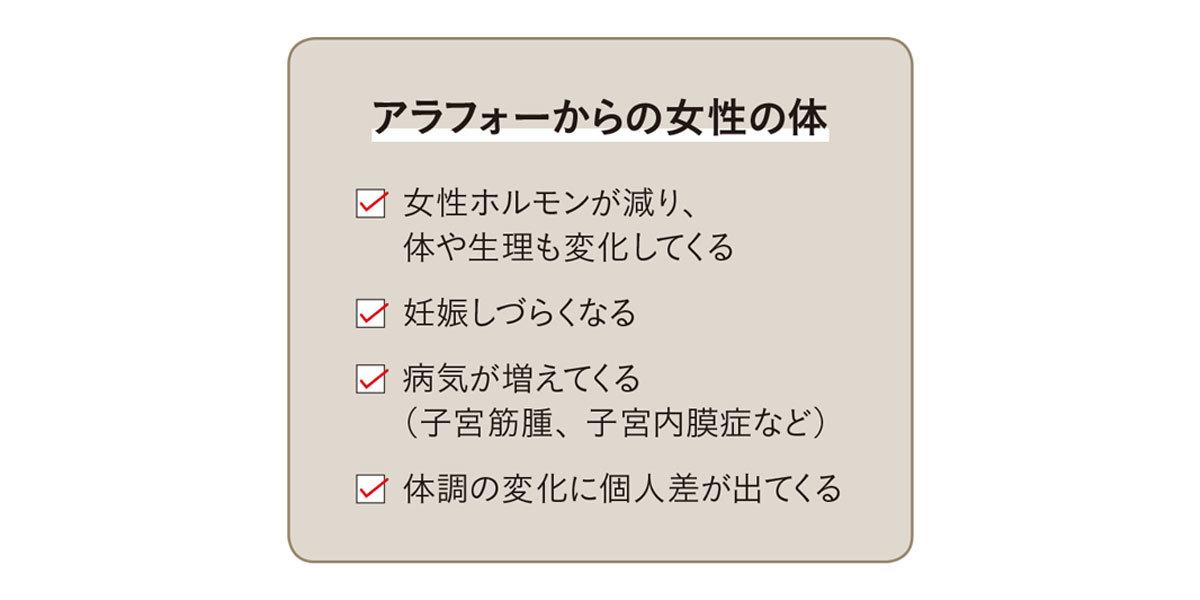 アラフォーのための生理の基礎知識1_1