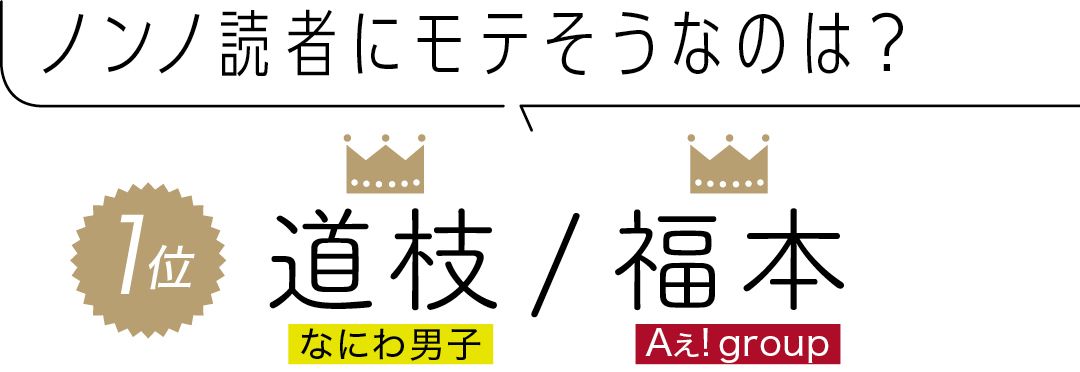 ノンノ読者にモテそうなのは? 1位 道枝 なにわ男子/福本 Aぇ! group