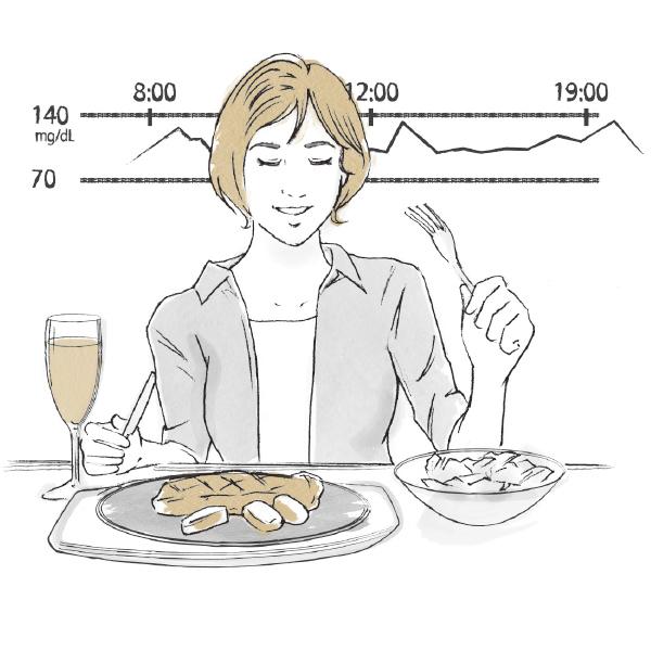 """大切なのは""""オフ""""ではなく""""コントロール""""! 血糖値を上げないための食べ方のコツ【血糖値と痩せるの真実】_1_1"""