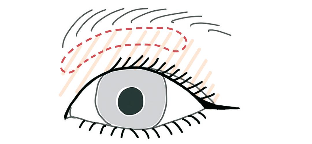 目の形が奥二重さんにもっと似合わせるなら