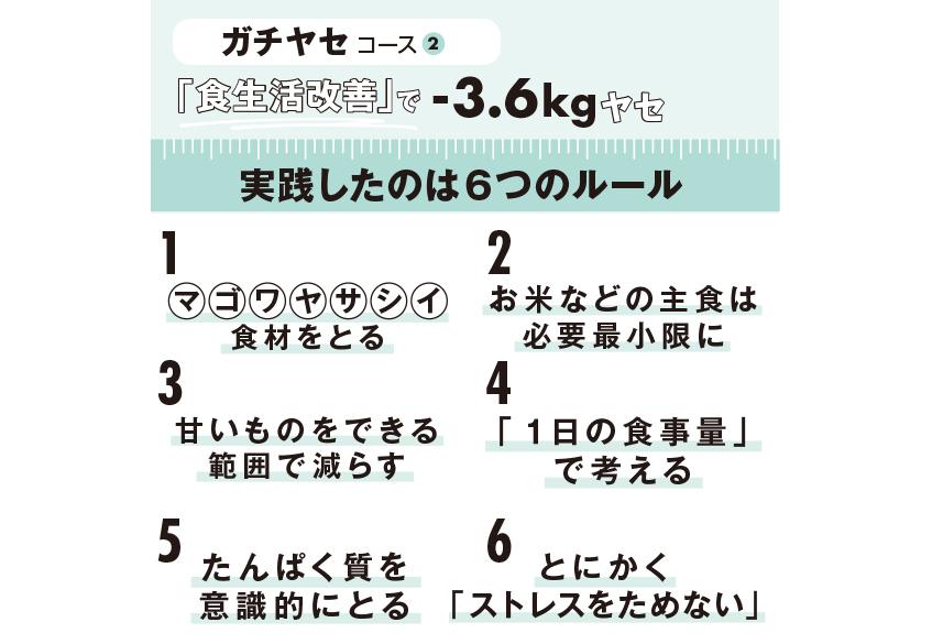食べ方ダイエットで-3.6kgのビフォー&アフターを公開!専属読モ・細野ゆうかさん★_1_4-1