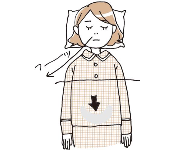 あおむけに寝て、下腹部をゆっくり絞るようにして、息を吐ききる