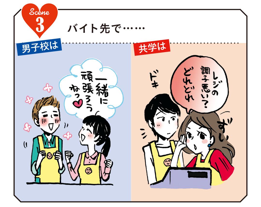男子校育ち vs 共学育ち 恋愛シチュエーション別「オトし方」教えます♡_1_1-3