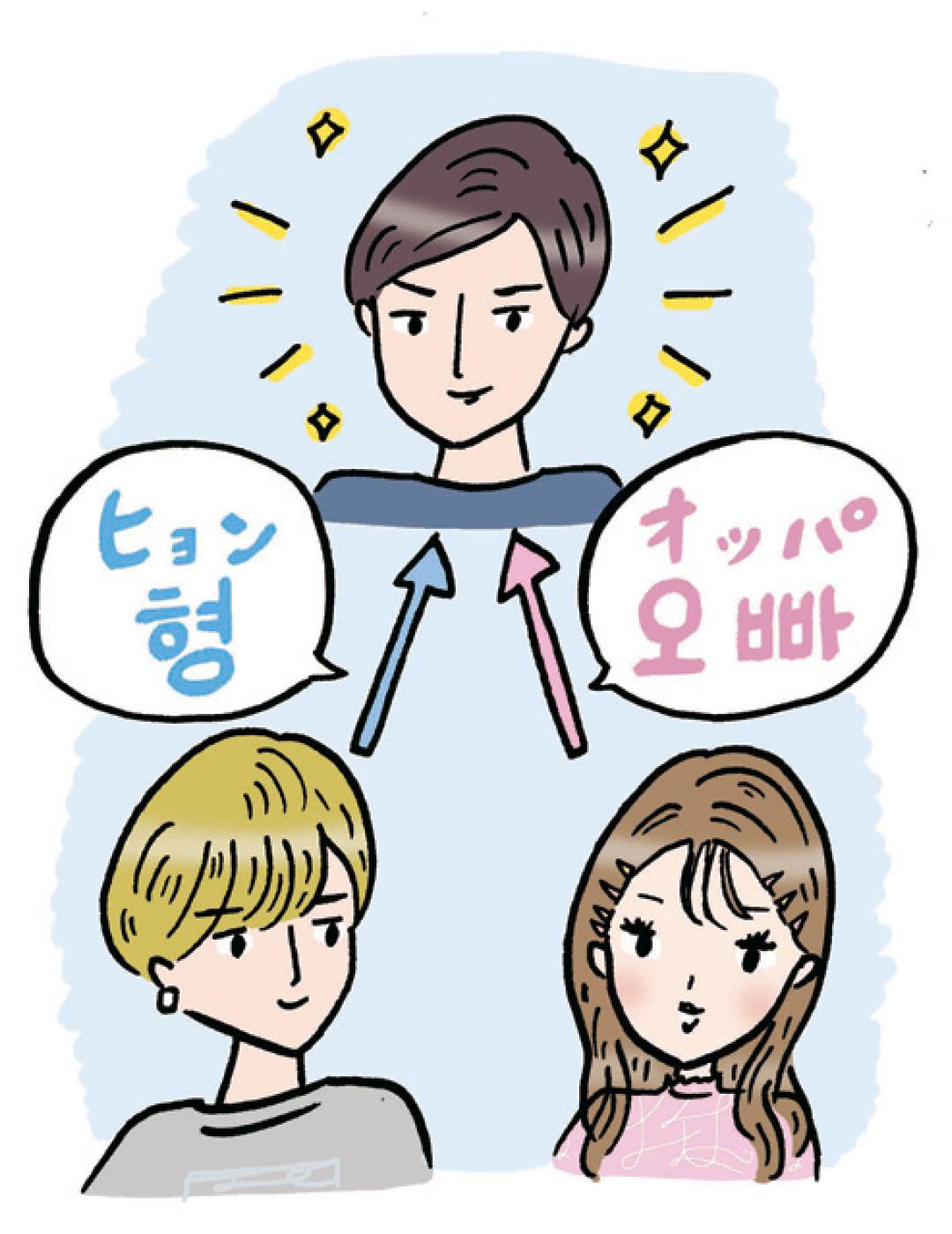 ヒョン、オッパ…K-POPアイドルの年齢いろいろ♡【ケーポペンのつぶやき】_1_2