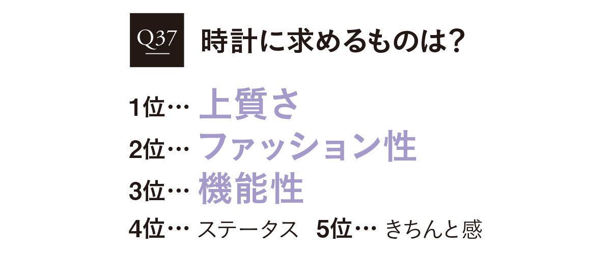 2020おしゃれ白書4_8