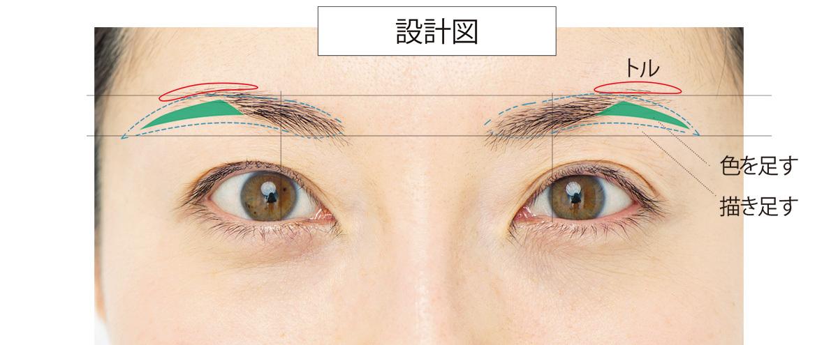 """角度のきつめの""""触覚眉""""さんが、優しさと若さあふれる「女っぷり眉」になるには?_1_2"""