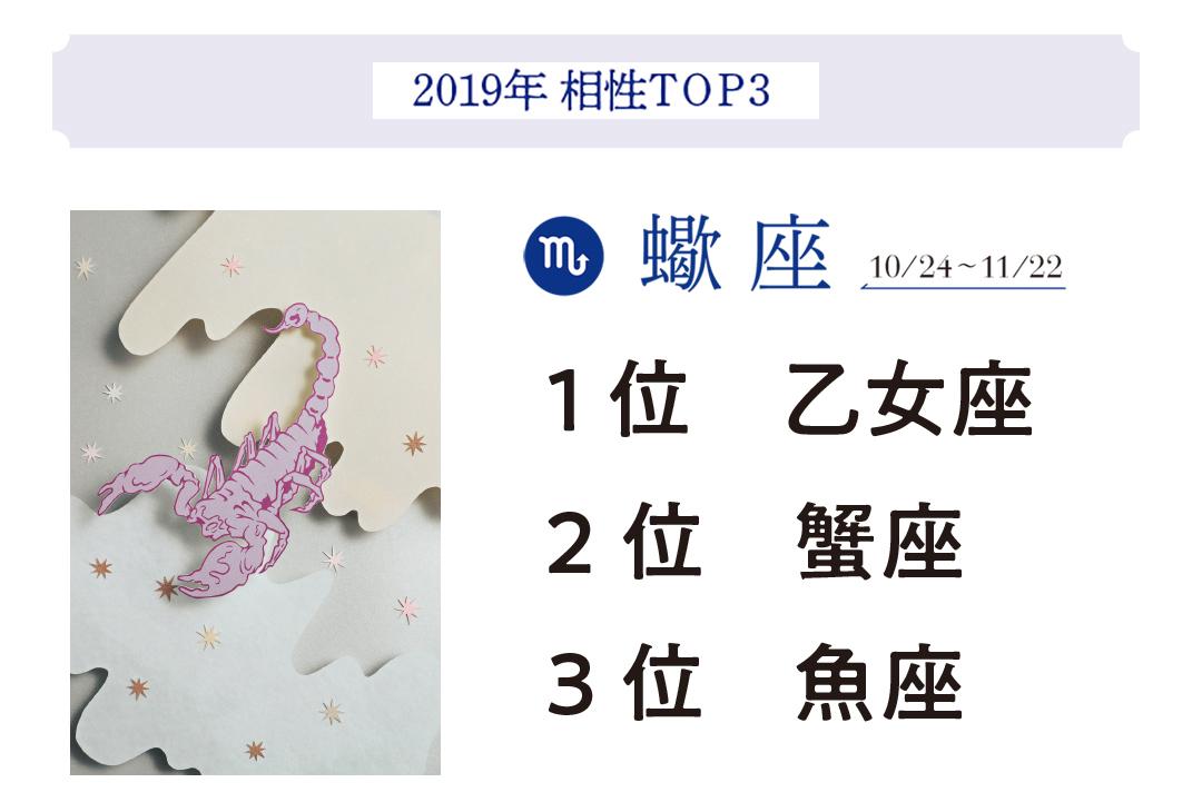 2019年最強星占い♡12星座別に今年の相性トップ3を発表! _1_2-8