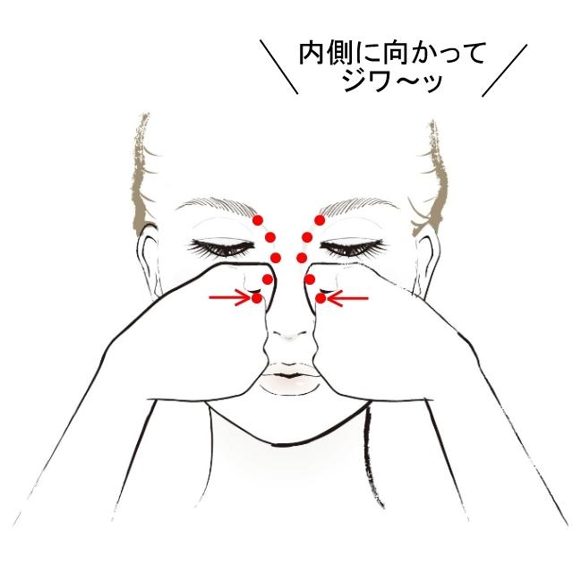2.【Cカーブ】×各所5回 内側に向かって ジワ~ッ