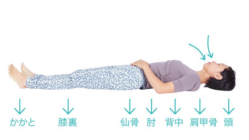 眠る前の腹式呼吸で、深い眠りへ。【キレイになる活】_1_3-5