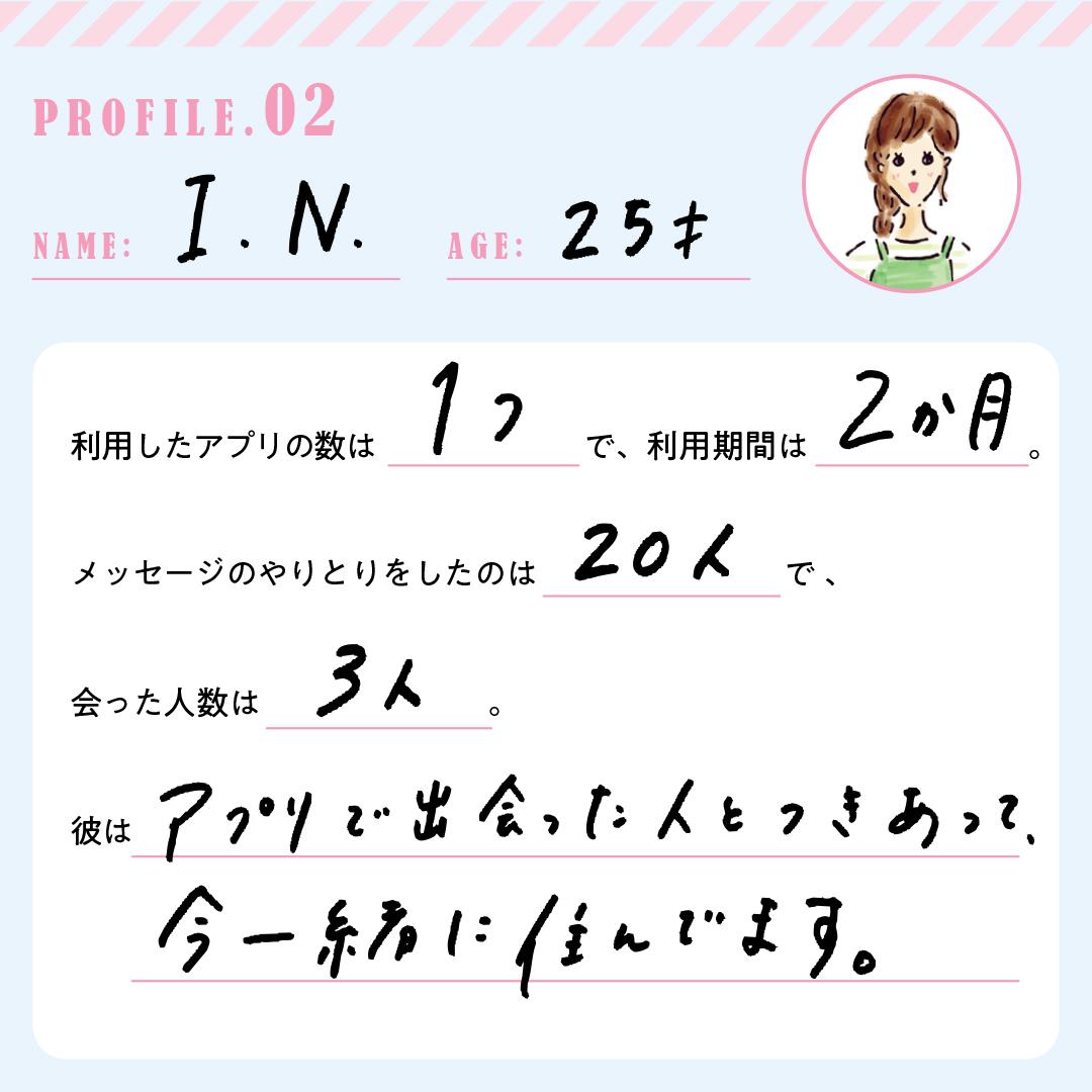 『恋活ノンノ』マッチングアプリで成功した先輩のプロフィールはコチラ!_1_2