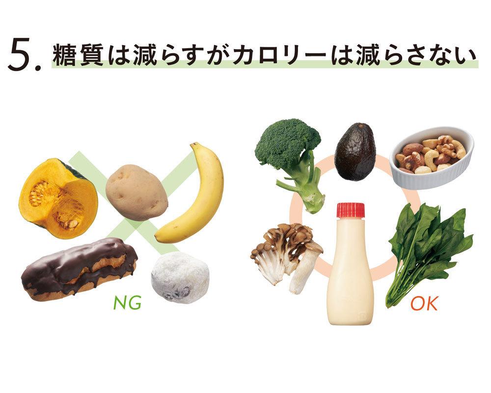 糖質オフダイエットの基本ルール5 糖質は減らすがカロリーは減らさない
