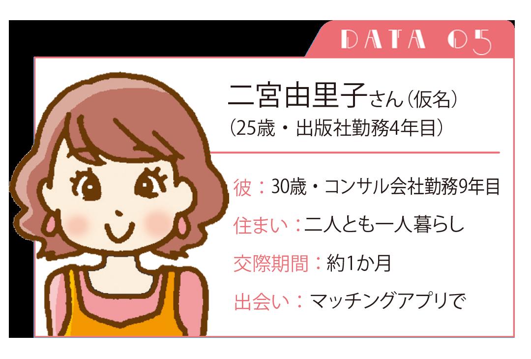 『恋活ノンノ』マッチングアプリで成功した先輩のプロフィールはコチラ!_1_5