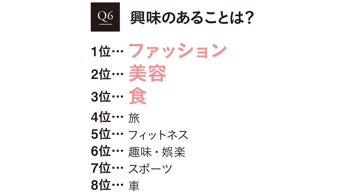 2020おしゃれ白書1_7