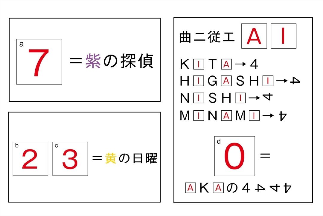 ノンノ4月号嵐連載「アラシブンノニ」 「ダッシュツノアラシ」解答公開!(その1)_1_7