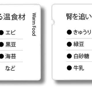 """■漢方的食生活""""補腎""""で冬を乗り切る!"""