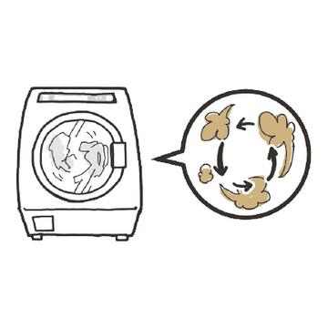 乾燥機の賢い使い方は…?【洗濯のコツQ&A】