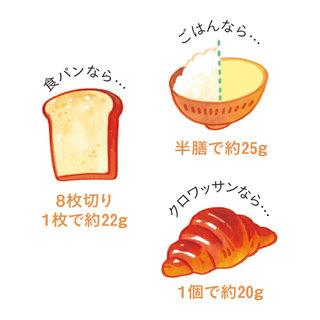 集中力も上がって、シャキシャキ動ける食事の基本3つ【血糖値コントロール】