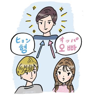 ヒョン、オッパ…K-POPアイドルの年齢いろいろ♡【ケーポペンのつぶやき】