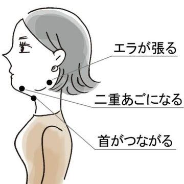 アラフィーの「二重あご」が急増!あごがなくなる原因とは?若々しいあごを取り戻す方法は?