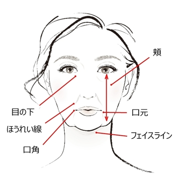「マスクで顔だるみ」を解消する方法 photo gallery