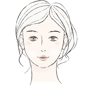 あなたの肌不調の原因は?アラフィーの「ゆらぎ肌」診断