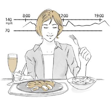 """大切なのは""""オフ""""ではなく""""コントロール""""! 血糖値を上げないための食べ方のコツ【血糖値と痩せるの真実】"""