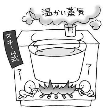 加湿器の種類は大きく分けて4つ!それぞれのメリット・デメリットを家電プロが伝授
