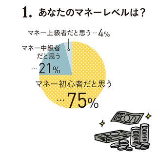 きほんの「き」、適正支出を知ろう【アラフォーからのマネー学#1】