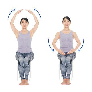 頭を正しい位置に戻すため、体幹と肩甲帯を別々に動かせるようにする【キレイになる活】