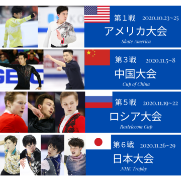 2020-2021年グランプリシリーズ大会情報&イケメン出場選手をチェック!【フィギュアスケート男子】