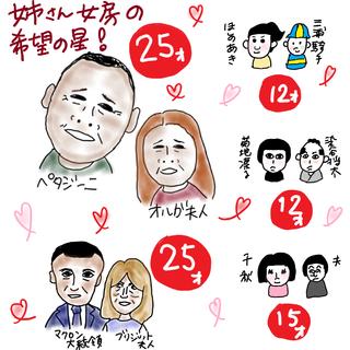 vol.35 「職場で気になる相手は26歳」【ケビ子のアラフォー婚活Q&A】