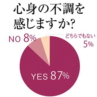 【THREE×Marisol】スペシャル講座にご招待!