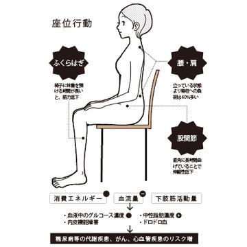 体の不調、ひいては健康寿命を縮めることにも… 「座りすぎ」対策法【50代のお悩み】